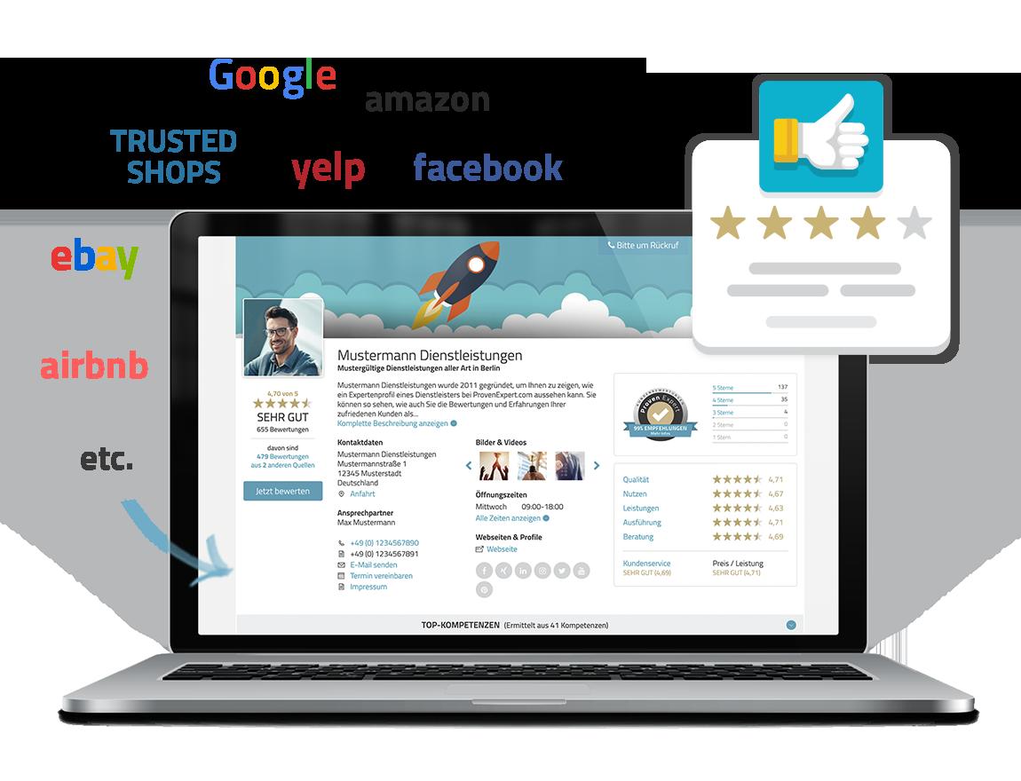 PE_Profile_Dashboard-View